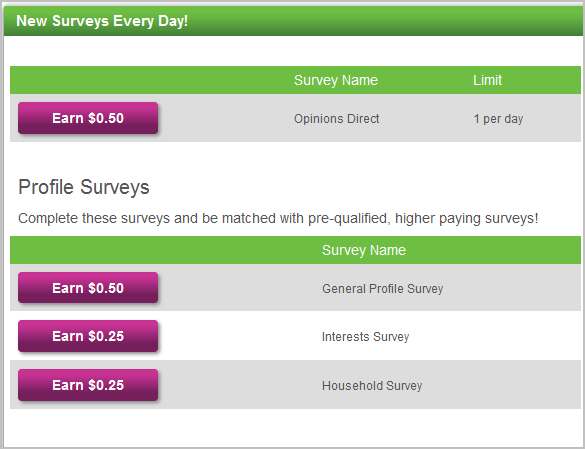 Cents for Surveys: What is InboxDollars About? | | Makki's Blog