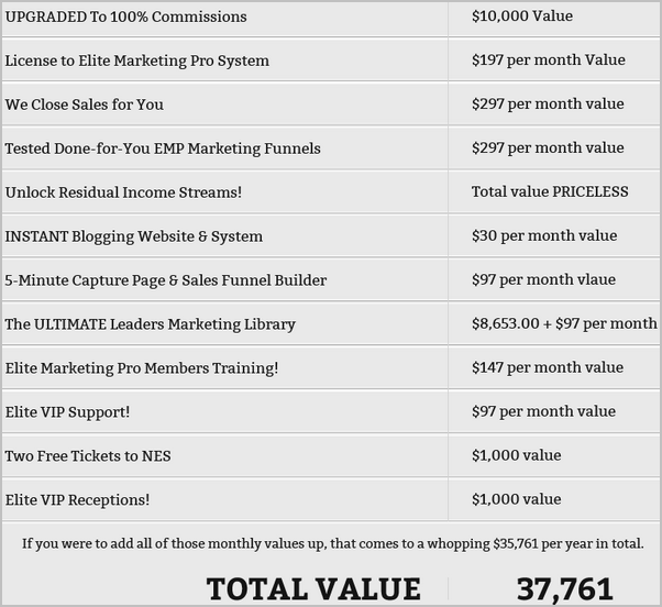 elite marketing pro vip bonuses