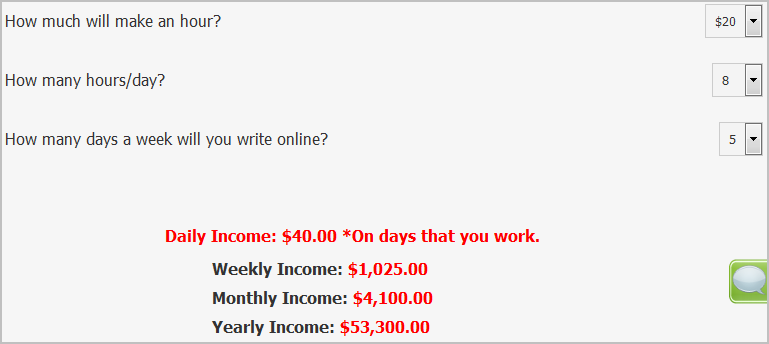 writing jobs online income calculator